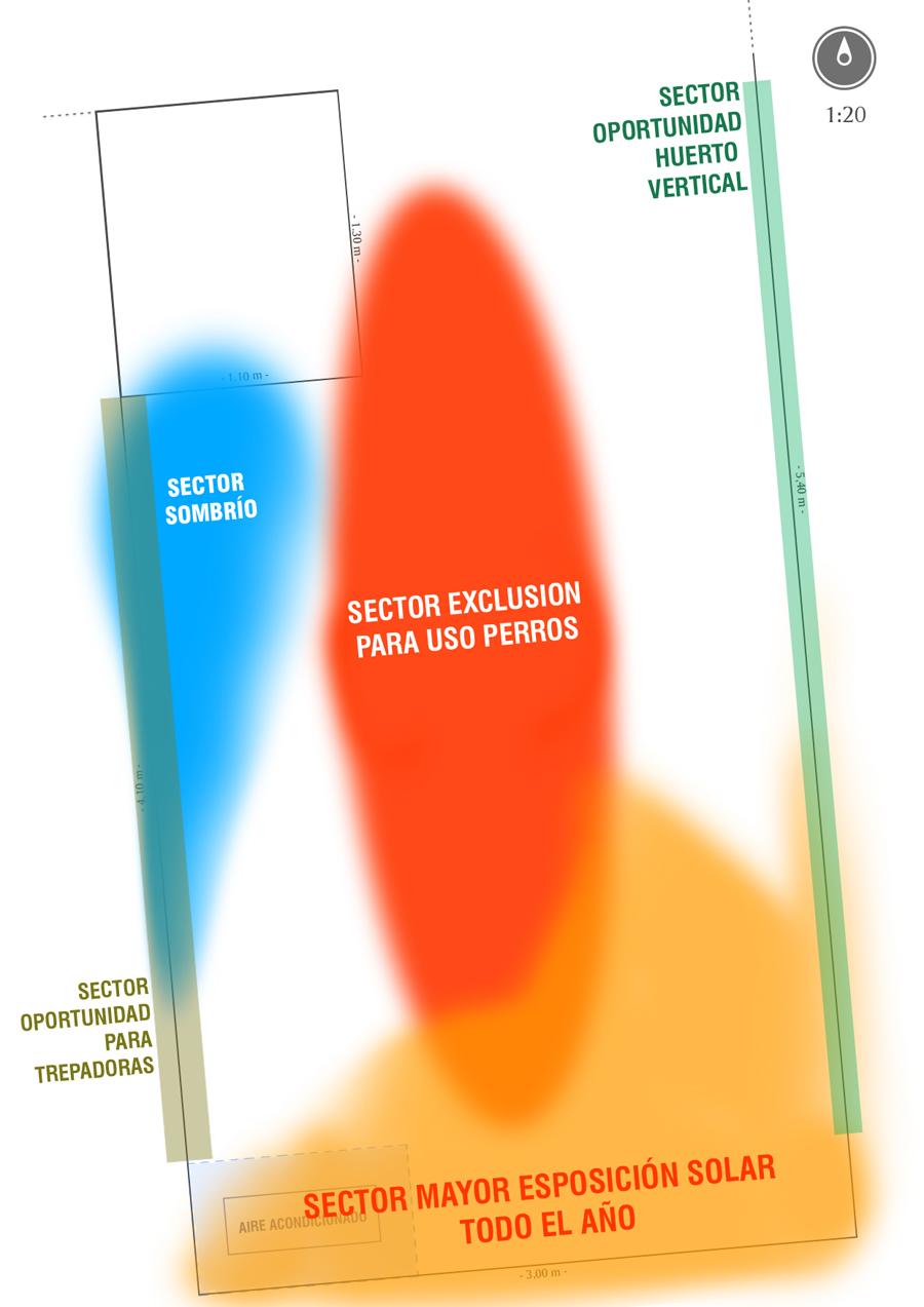 Superposición de capas de información en el diseño de una huerta orgánica
